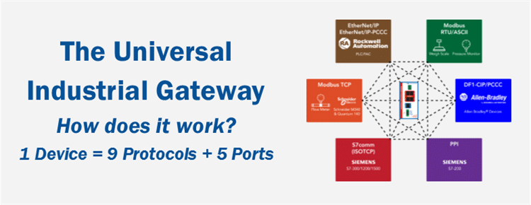 The Universal Industrial Gateway - How does it work?